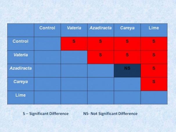 Results and statistics ren r 480 for Table kolmogorov smirnov